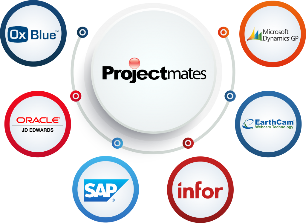 Projectmates Integrations