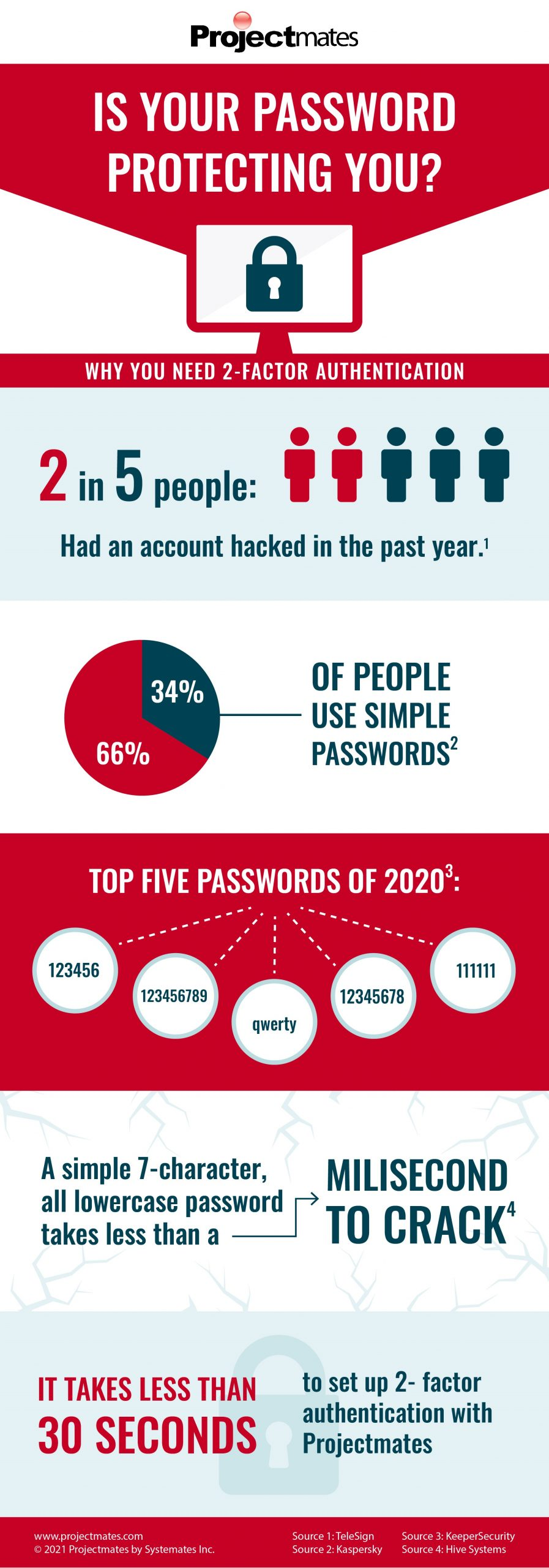 Infographic displaying facts on password hacking.